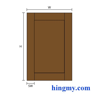Cabinet DoorCalculator Layout diagram